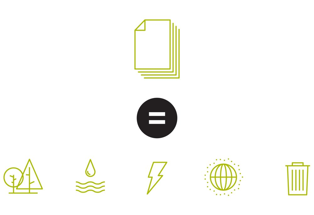 Wood Use. Net Energy. Greenhouse Gases. Water Usage. Solid Waste. - Calculate the impacts of a specific paper you use currently or wish to.
