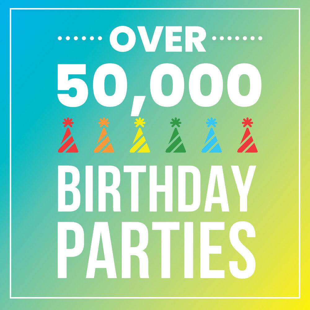 PPFH 40th Infographic 2019 FB Posting Art - 50,000 Bday Parties.jpg
