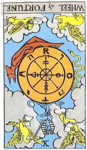 Wheel of Fortune rxed Rider Waite Smith tarot