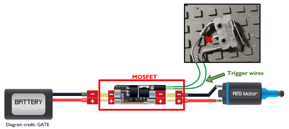 wiring diagram example for gate mosfets