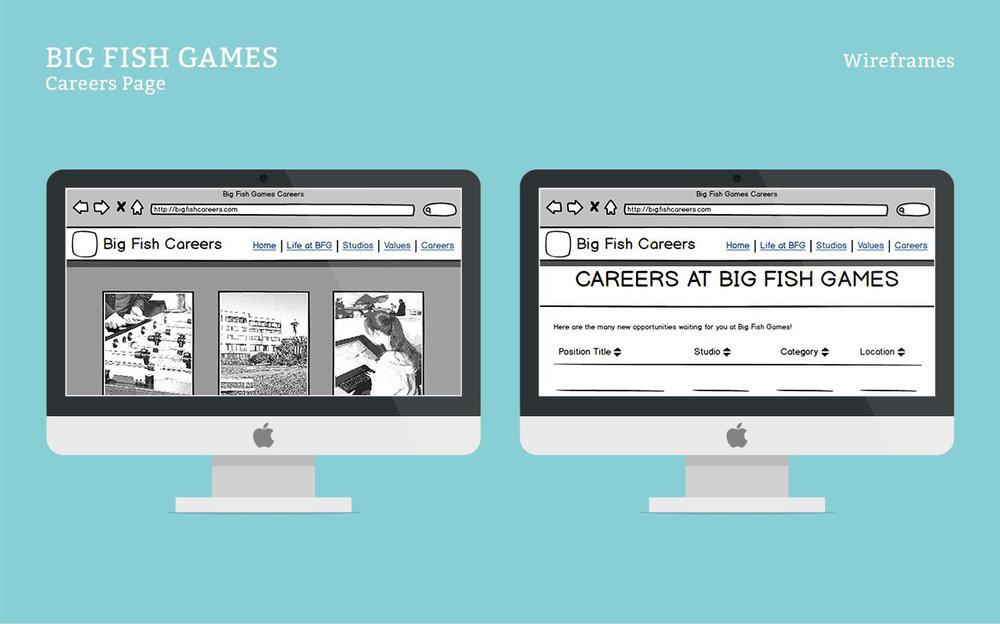 Careers_ProcessBook_pg2.jpg