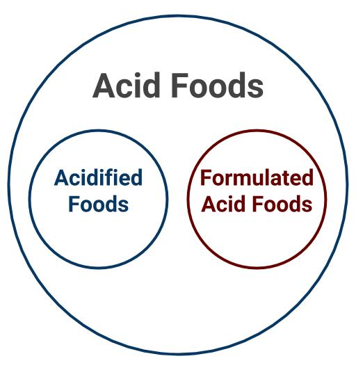 Acid-Food-Types-1-1.jpg