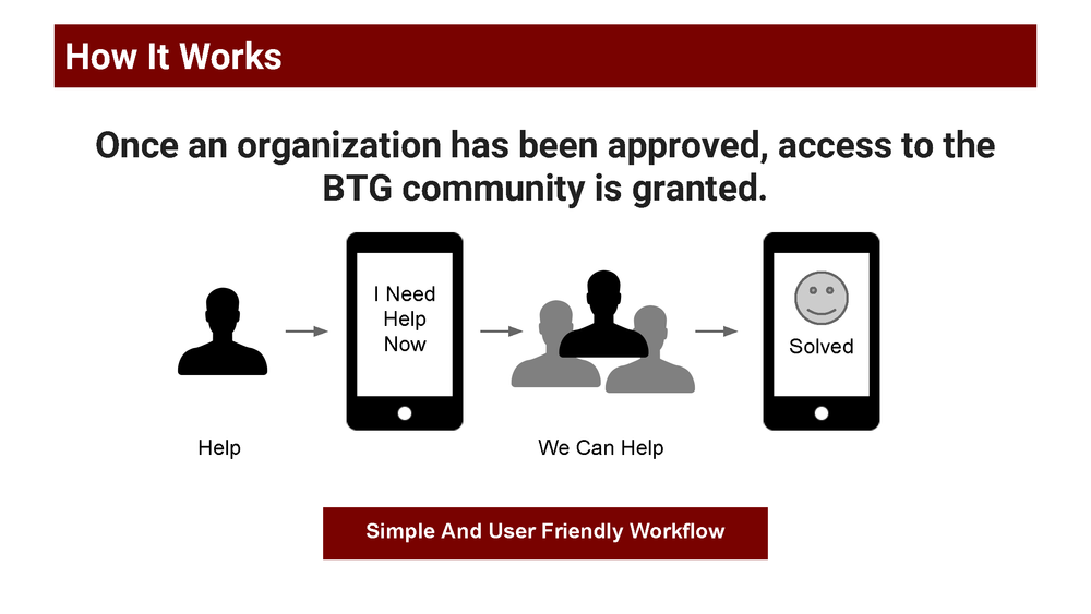 The BTG App Process: - Members from a 501(c)(3) organization, church, or other agency apply to be part of the Bridging the Gap community.Law enforcement and victim advocates post needs on the app, where requests for assistance are distributed to participating members via a push notification system, which allows direct communication with one another to meet the need. Requests are received and fulfilled immediately saving time, money, and the victim from more trauma.Survivors get the resources and services they need and have hope for a better future and healing.Other app features allow community partners to post resources or services available, volunteer opportunities, and other valuable information.BTG app users make a difference and create safer communities.