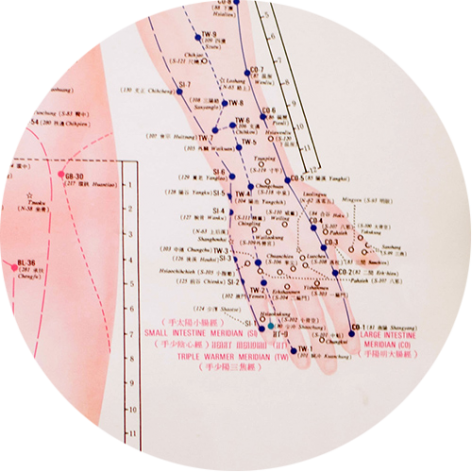Korean acupuncture   The system is based on the relationship of specific hand points that affect the whole body.