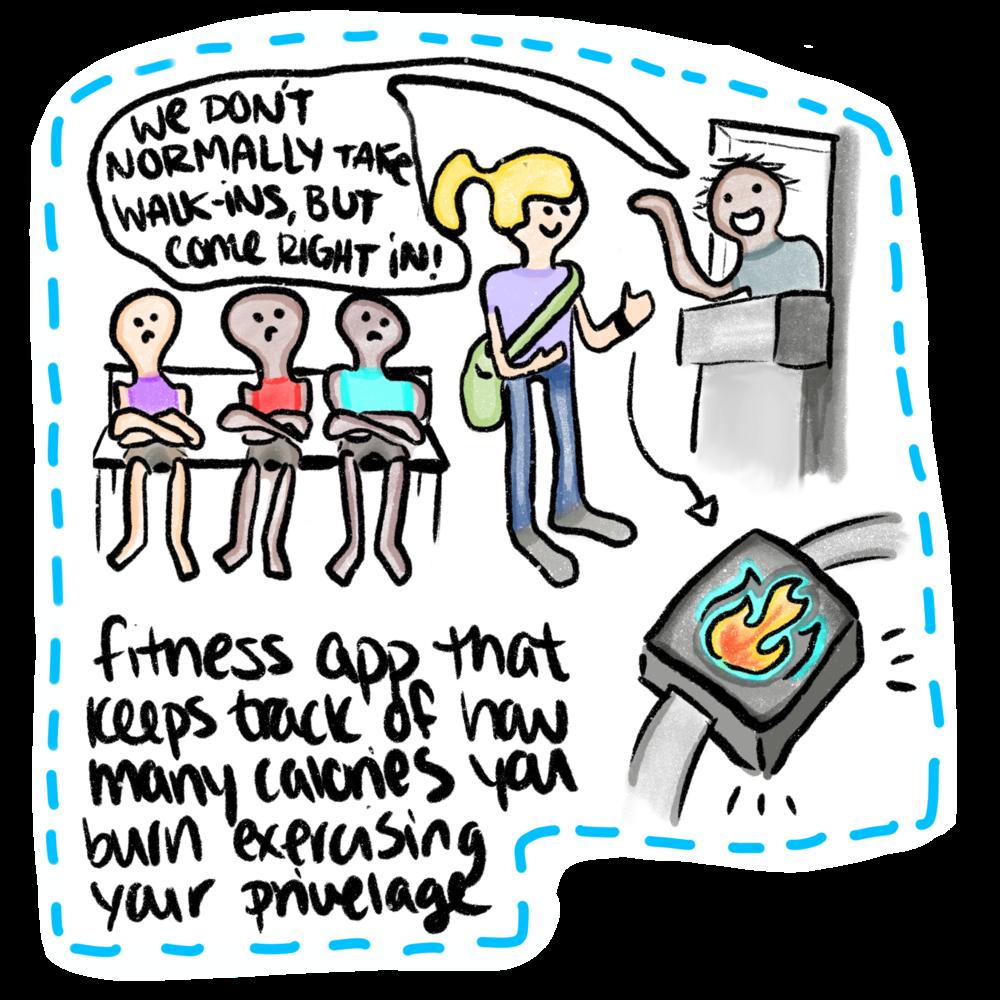 Privel-fit App - Feel the burn!