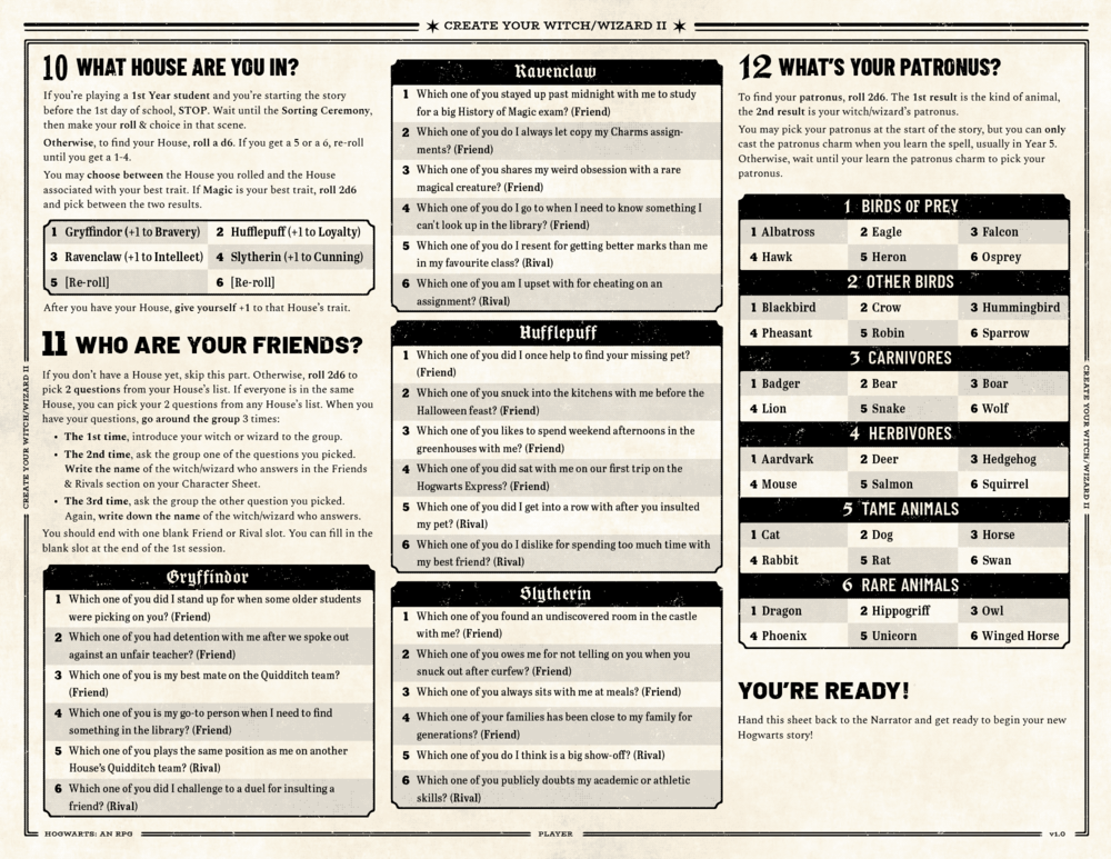 HWRPG-Pages-Character Creation 2.png