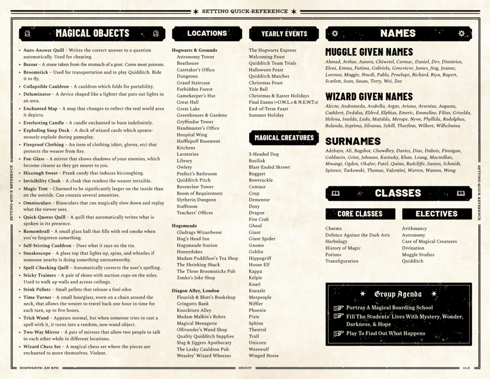 HWRPG-Pages-Setting Quick-Reference.png