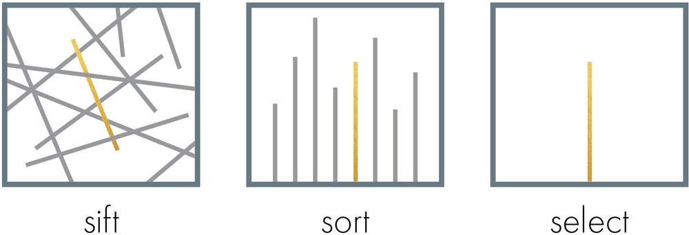 sift_sort_select_2019.png