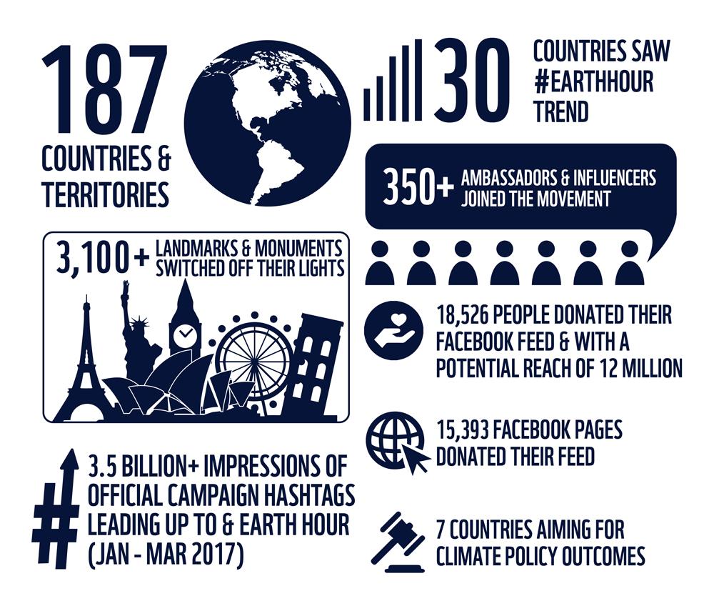 earth-hour-infographic.jpg