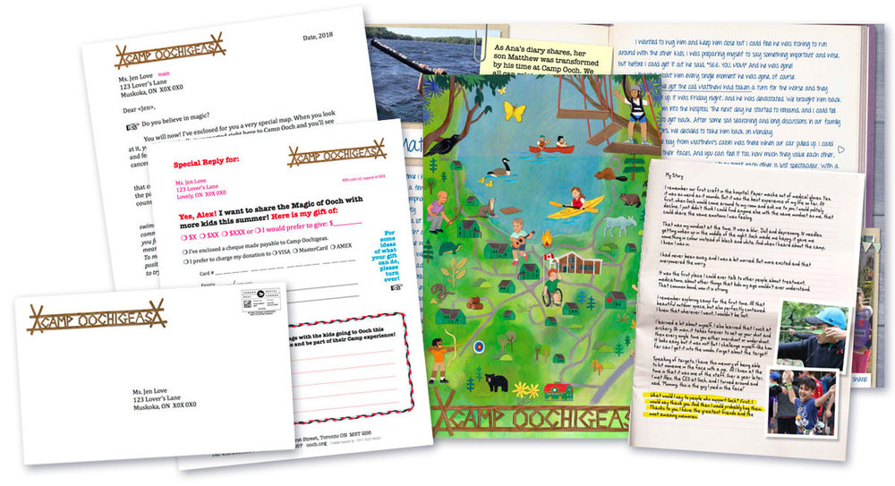 Read the samples:   Letter ,  Reply slip ,  Map ,  diary ,  letter from Matthew ,  donor response , and  outside envelope  (don't miss this,  it's cute! ). Copy and design by Agents of Good.