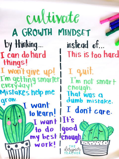 How Teachers Can Create Growth Mindset >> Cultivating A Growth Mindset In Your Students The Designer