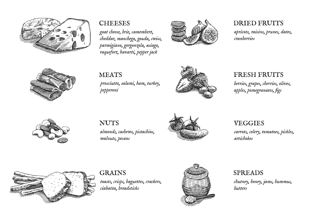 - Cheese pairing guide to be printed on cards and included with purchase of cutting boards.