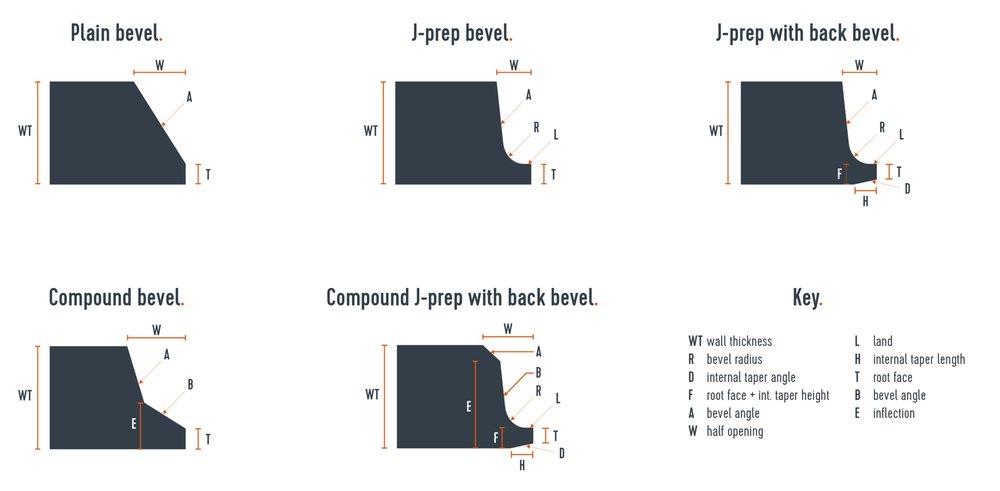 OMS-bevel-shapes-06.jpg