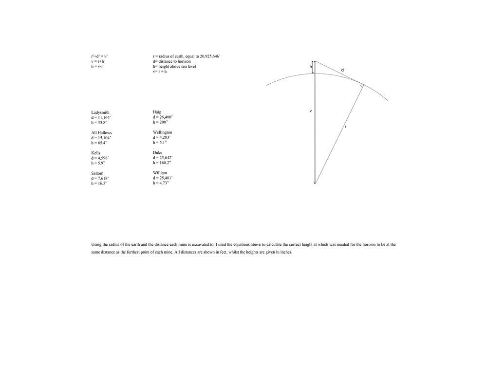 18 Equations B&W short.jpg