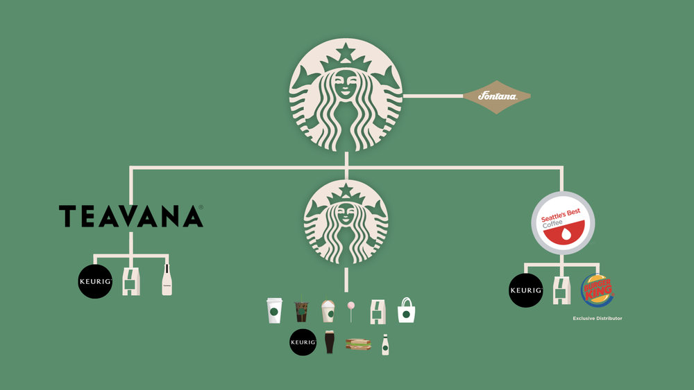 Starbucks.003.jpeg
