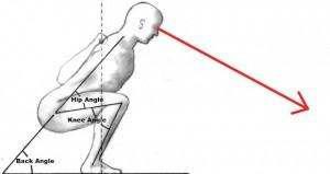 Low-Bar-Squats-looking-up-vs-lookding-down