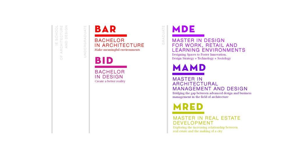 Brand Architecture Design