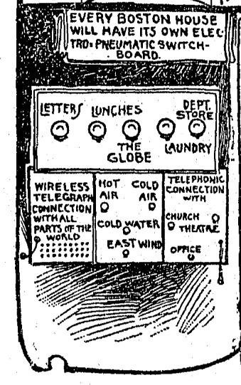 1900-Dec-24-Boston-Globe-pneumatic-switchboard.jpg