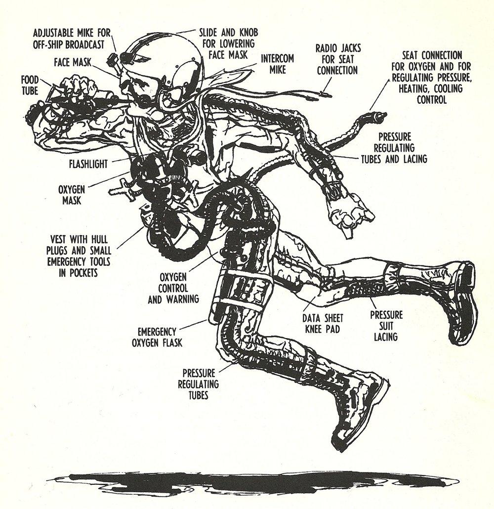 1958 von braun spacesuit2 paleo-future.jpg
