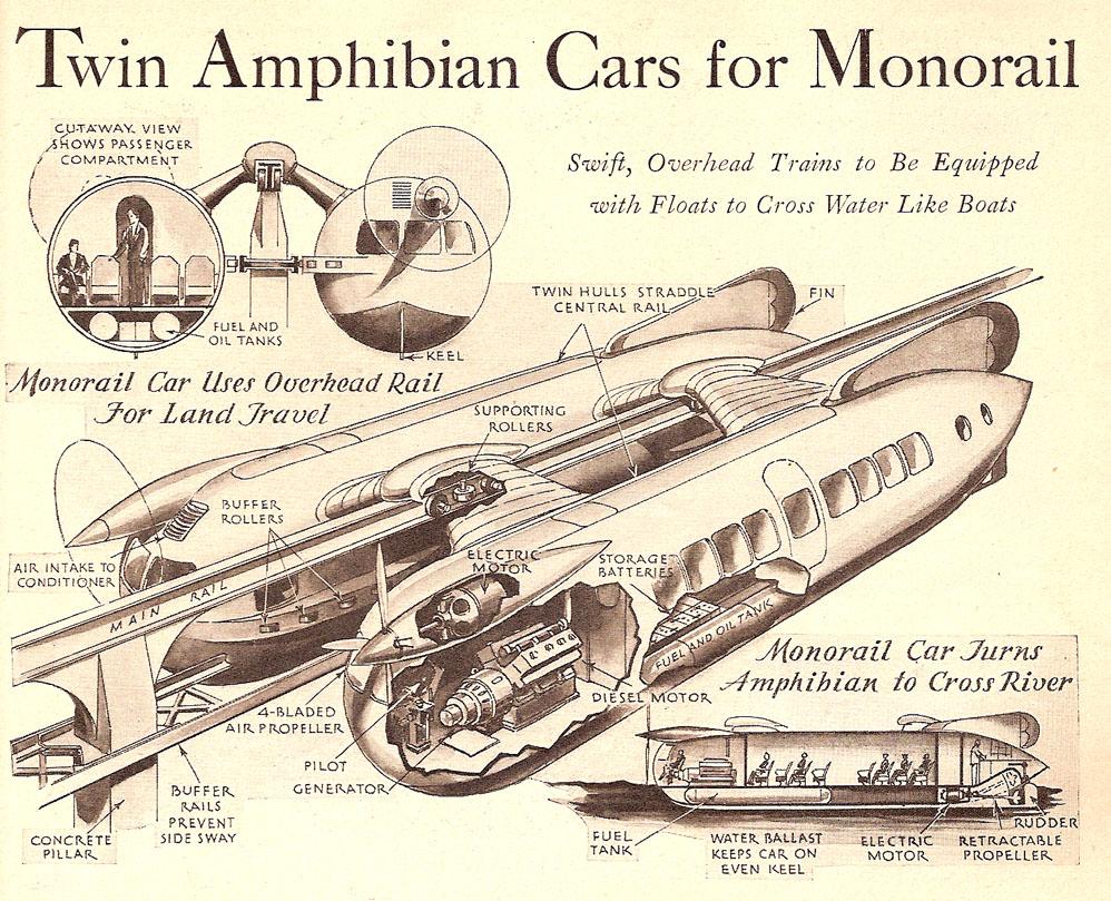 pop science 1934 amphibian monorail.jpg