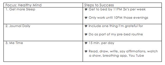The Everyday Journalista, Everyday Jouranlista, Goal Setting, 2016 Goal Setting, 2016 Focus, Success steps, Goal setting tracker, How to set goals, How to track goals, Successful goals, Be Successful