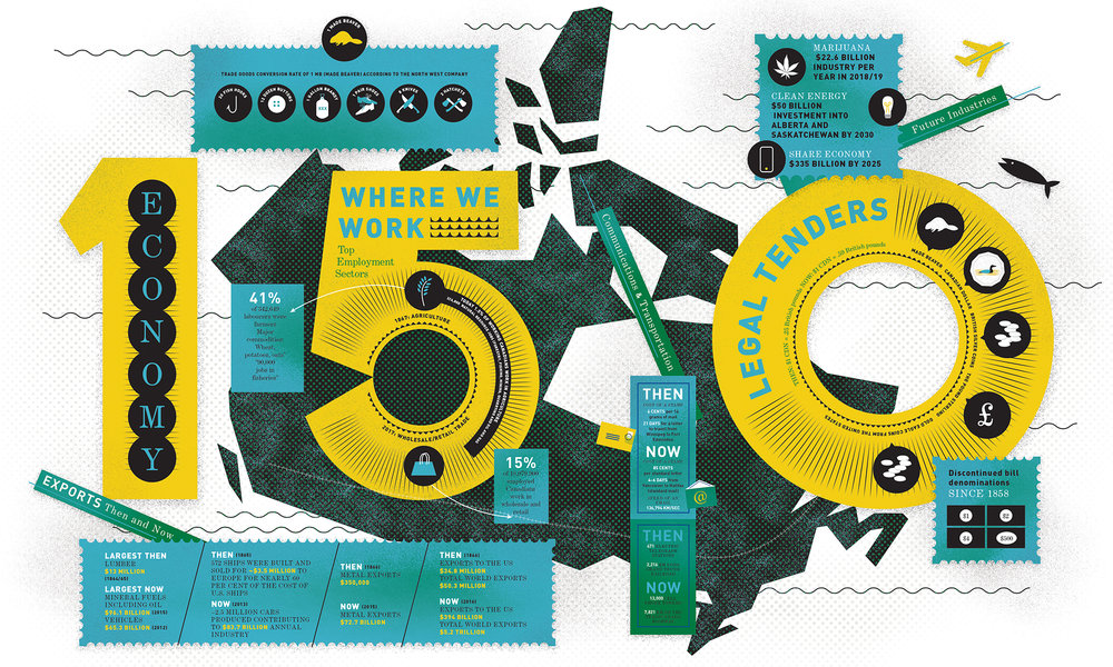 CANADA 150 DOUBLE SPREAD INFOGRAPHIC   UAlberta business alumni magazine   A super fun combo of illustration and design to work on. Assignment from AD Sarah Jackson.    2017