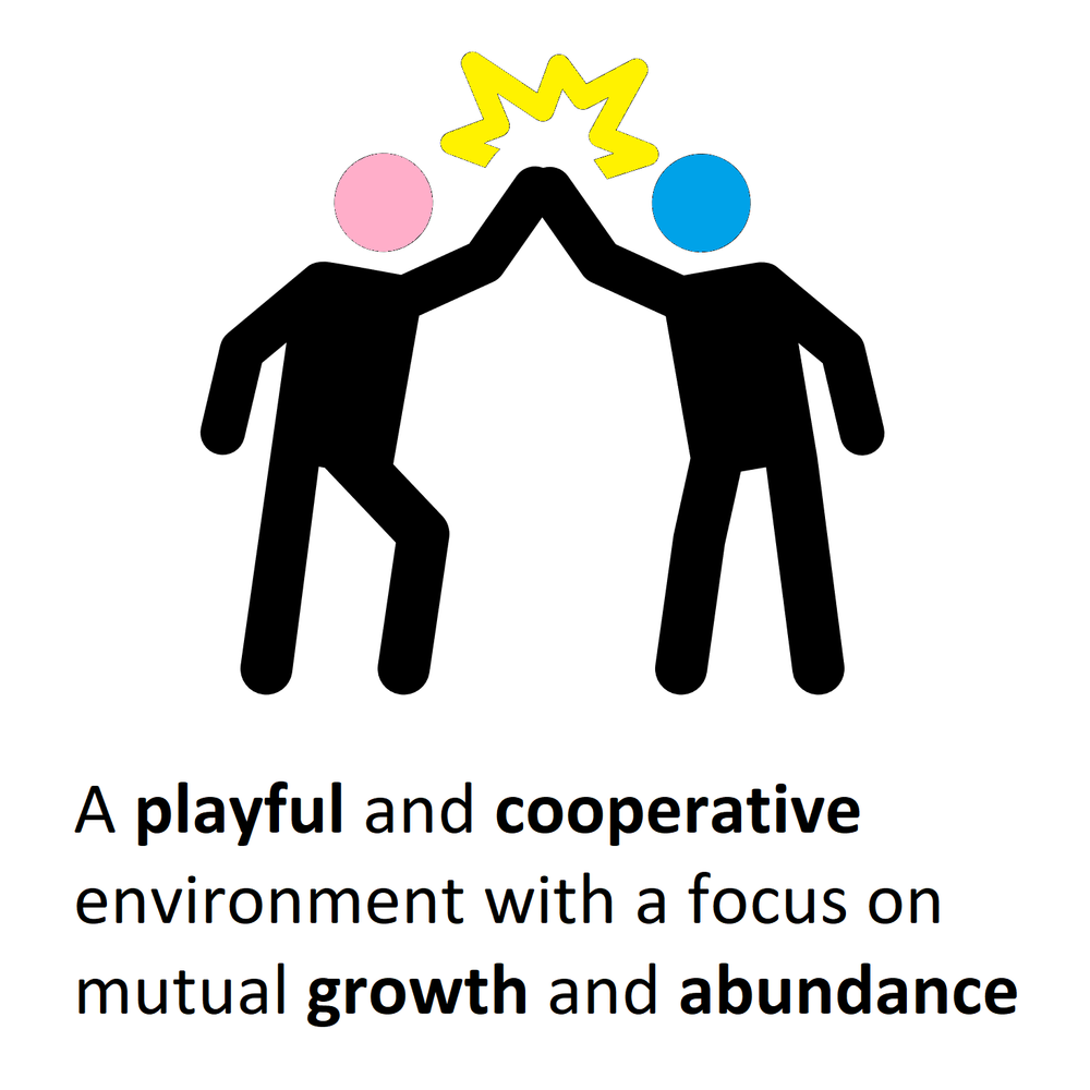 Mutual Abundance EDIT.png