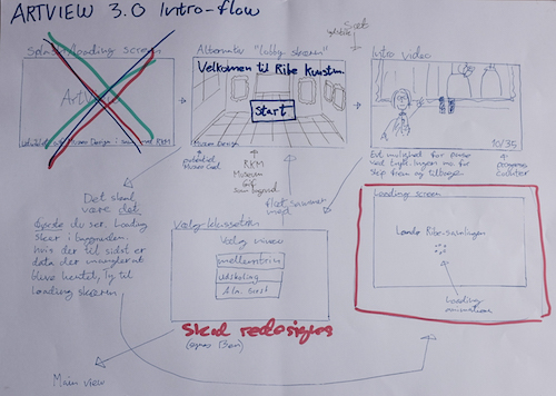 Sketching interaction flows and features