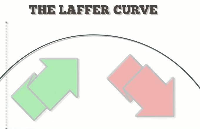 The Laffer Curve and U.S. Tax Policy.jpg