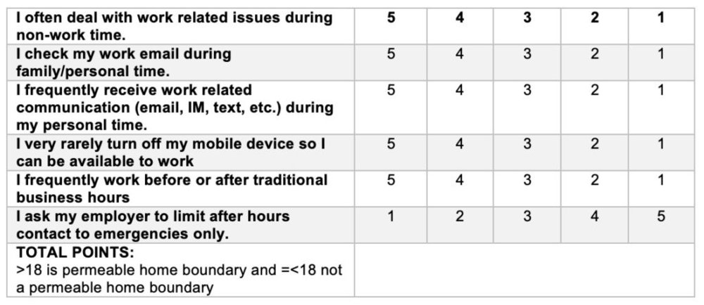 Are Cell Phones Helping or Hurting Work-Life Balance? img3.jpg