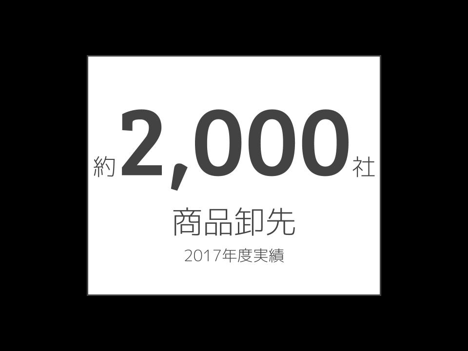【 INFOGRAPHIC】商品の卸先数 (3).png