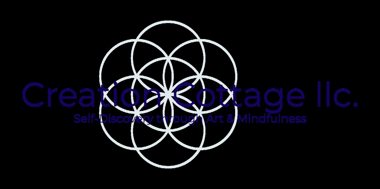 Ashtanga Vinyasa Flow Yoga with Jess — Creation Cottage LLC
