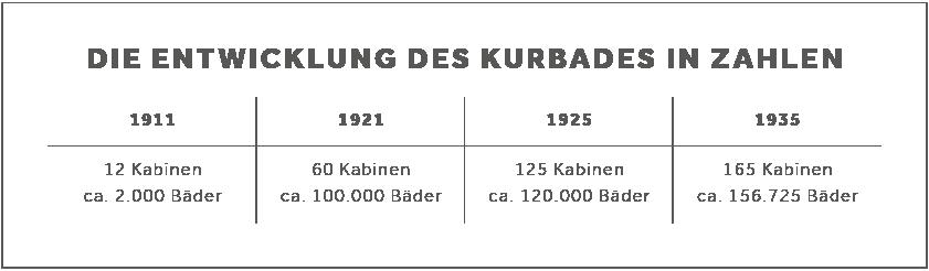 JSB_Entwicklung_Zahlen.png