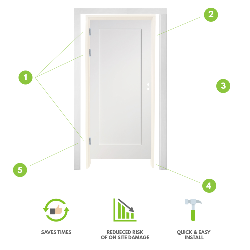 Whats Included In Our Pre Hung Easy fit Doors