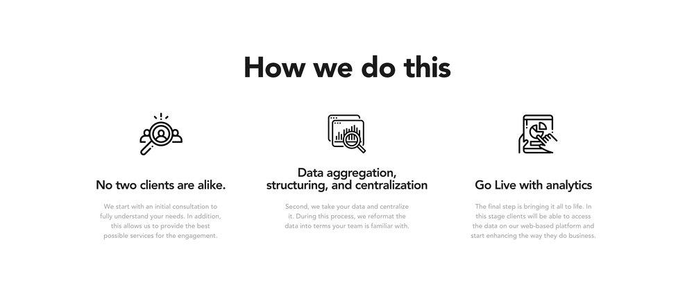 How We Do Block.jpg