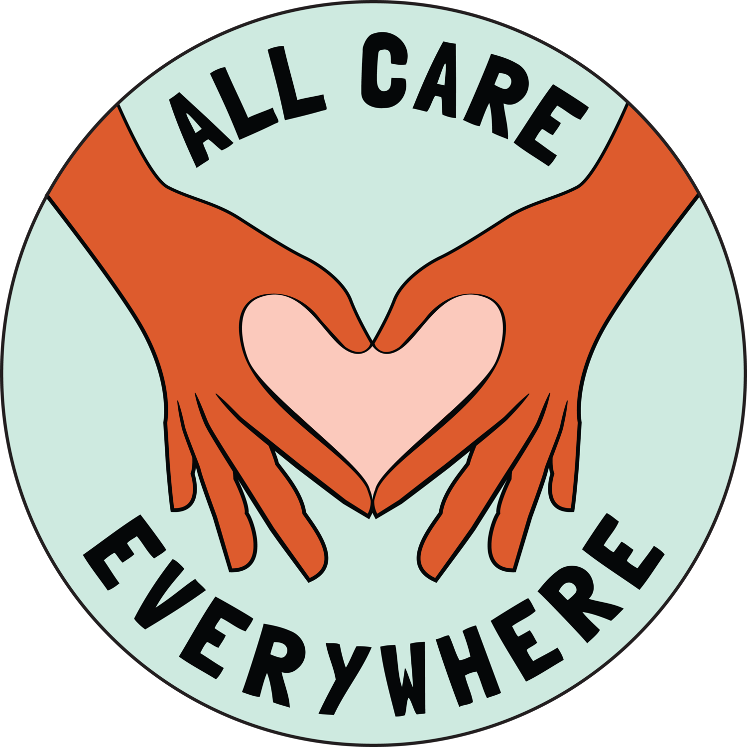 All Care Everywhere