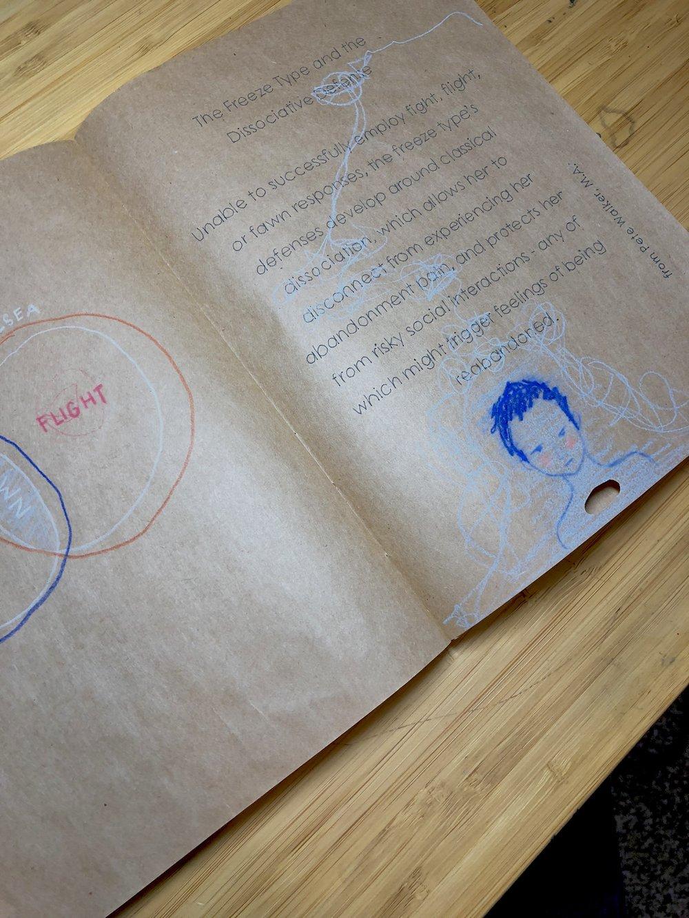 Book Arts — LINNEA ARTS
