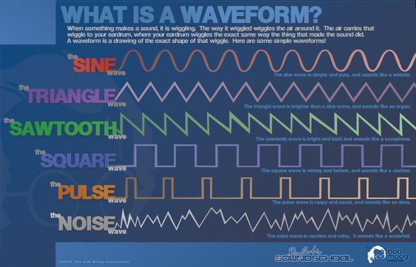 waveform940_grande.jpg