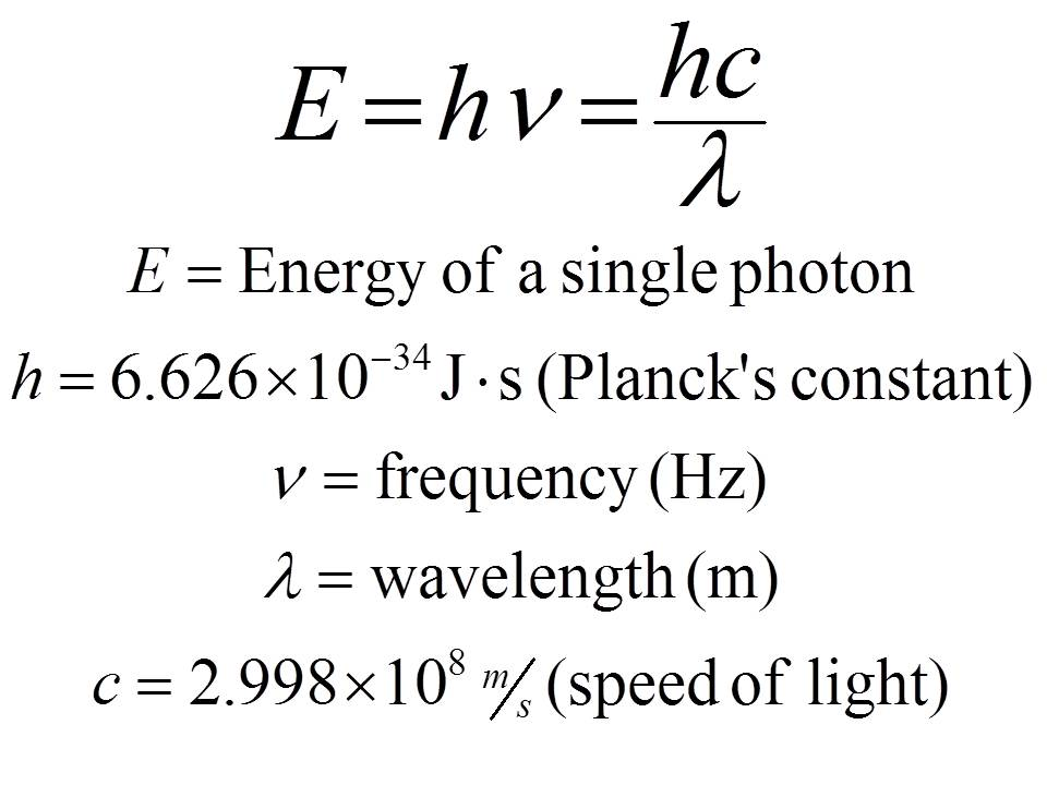 Image via      Astronomy Online          You can see that if you put in bigger and bigger numbers in the wavelength symbol, lambda, energy gets smaller and smaller. And there's another constant! Don't worry, we'll get to Planck when we talk about quantum mechanics. He is the founder of the field, after all.