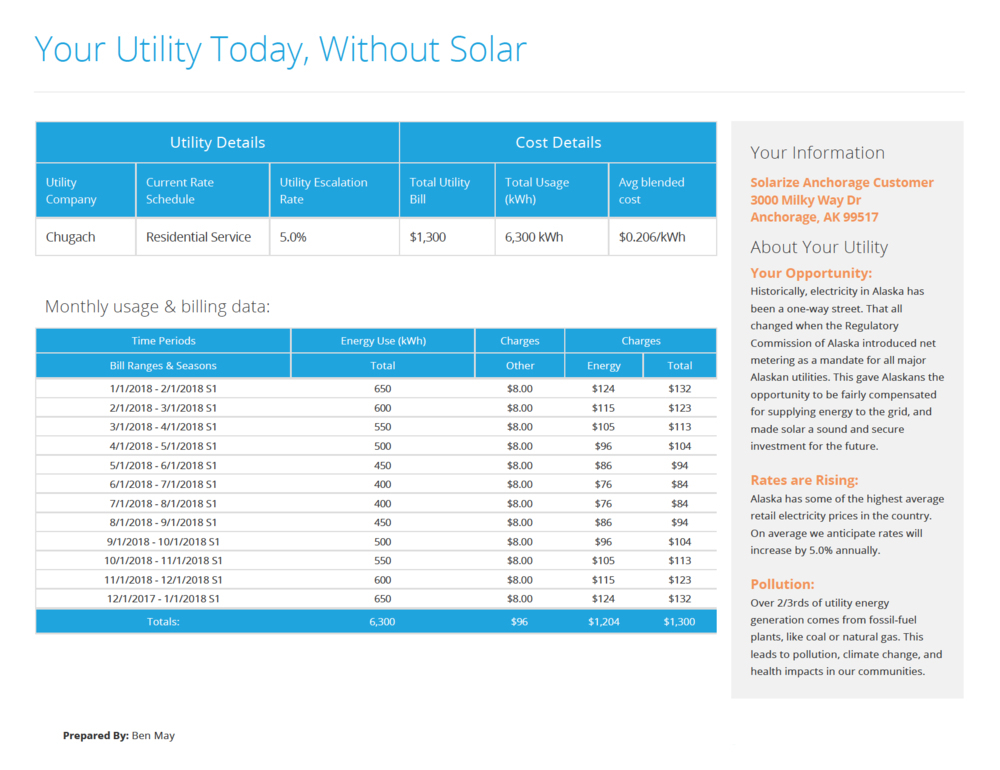 Utility-Bill-Without-Solar.png