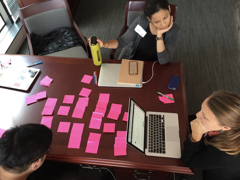 Team members analyzing interviews after a round of research. Photo by Xena Ni.