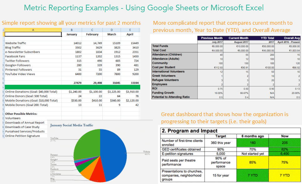Standard reporting tools using google sheets or Microsoft Excel