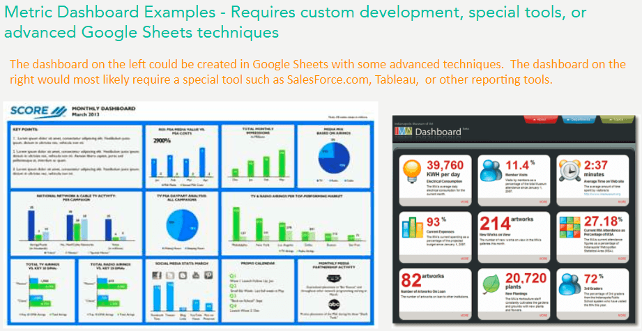 Custom Reporting Tools, usually with paid licenses from Salesforce or Tableau