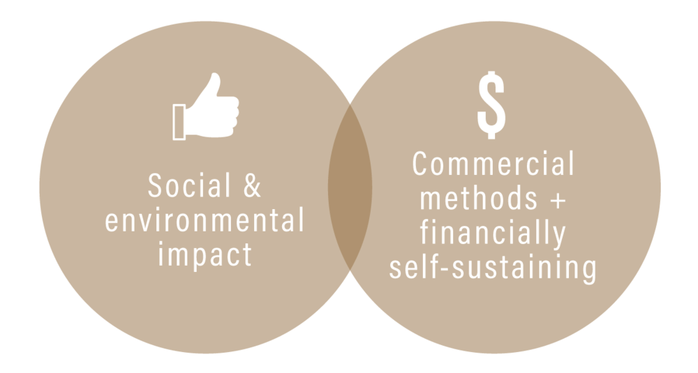 WHAT IS SOCIAL ENTERPRISE? - As a social enterprise, Post Transition Ltd is a purpose driven organisation with the objective to deliver social well-being for transitioning service men and women within New Zealand.For more information on social enterprise, please visit akina.org.nz