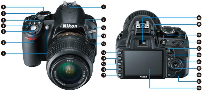 Nikon D3100 Multi-Selector