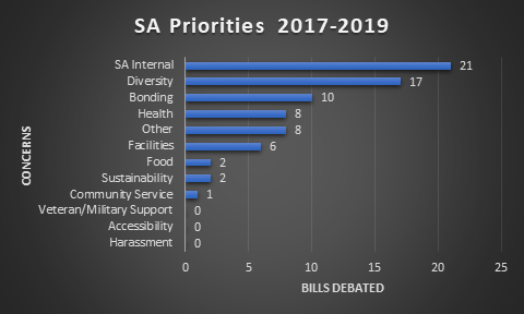 SA Priorities (Right).png