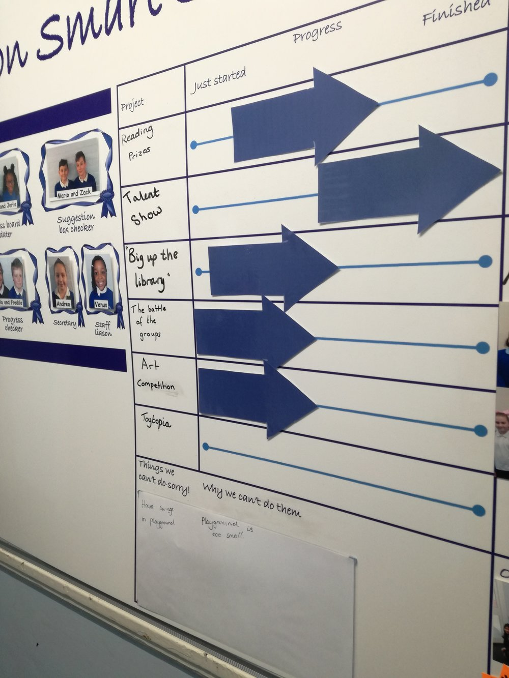 Progress board example 2 (1) (1).jpg