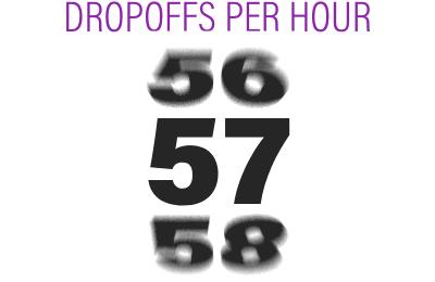 dropoffs-per-hour@2x.png
