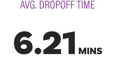 Avg-dropoff-time@2x.png