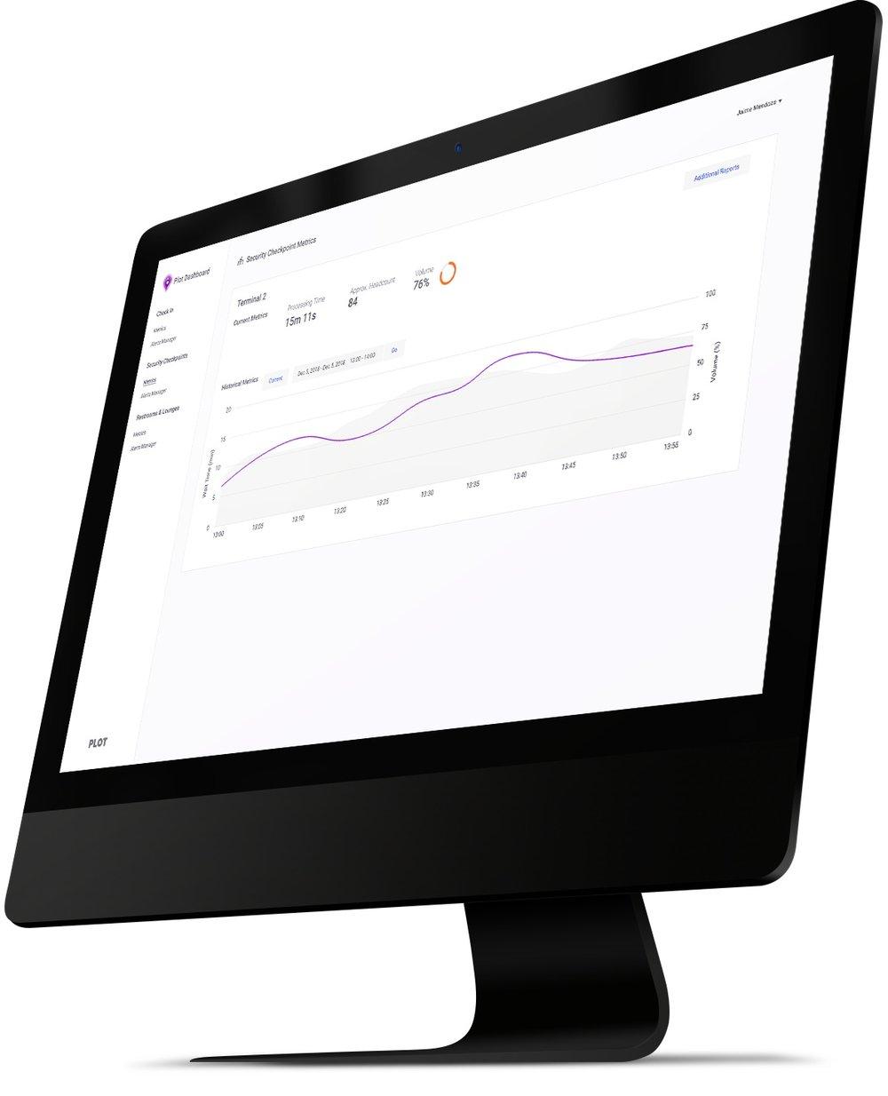 security-checkpoint-analytics-Mac.jpg